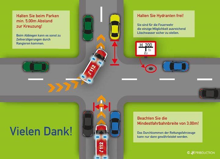 """Ein paar nützliche Infos zum Thema """"Parken"""". Bit…"""